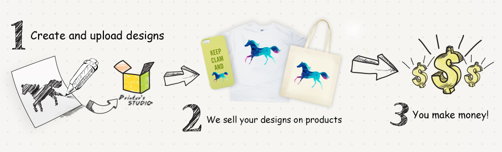 Sell your designs with PrinterStudio